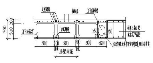 蜂巢芯空心楼盖设计原理